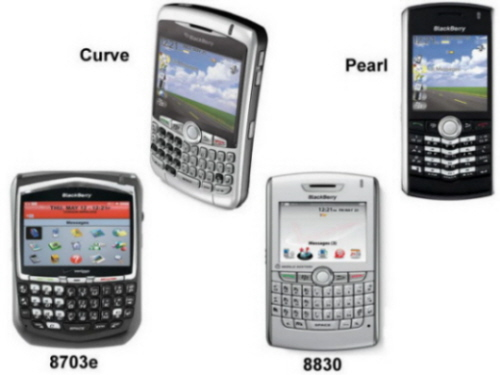 Blackberry phones for Reliance